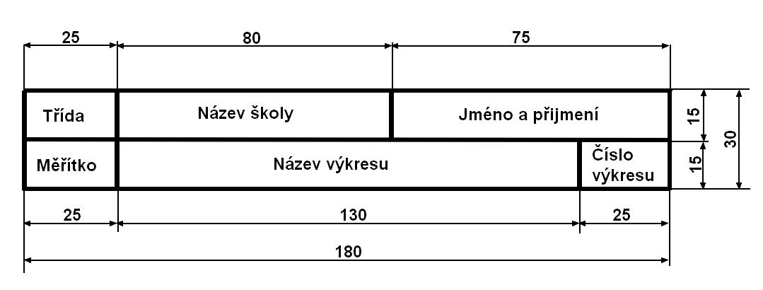 Truhlarna Stredni Skola A Zakladni Skola Oselce Pro Zaky